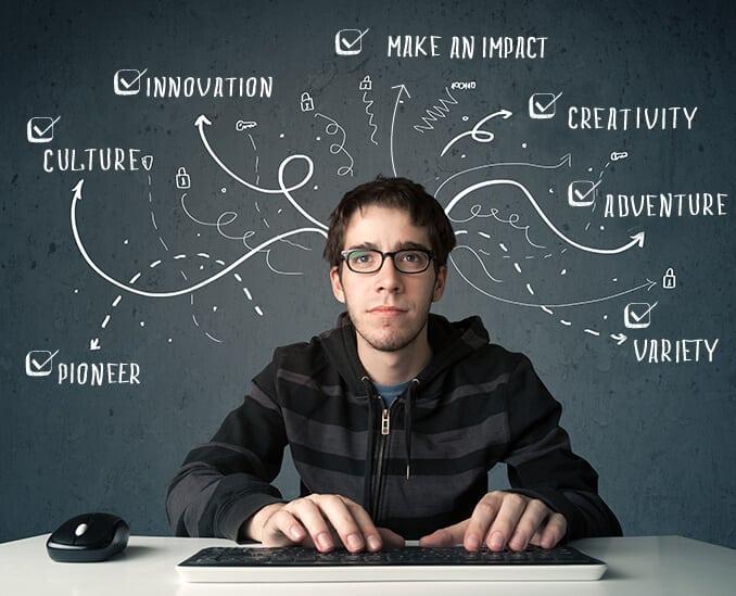 Orlando Tech Startup Web Design